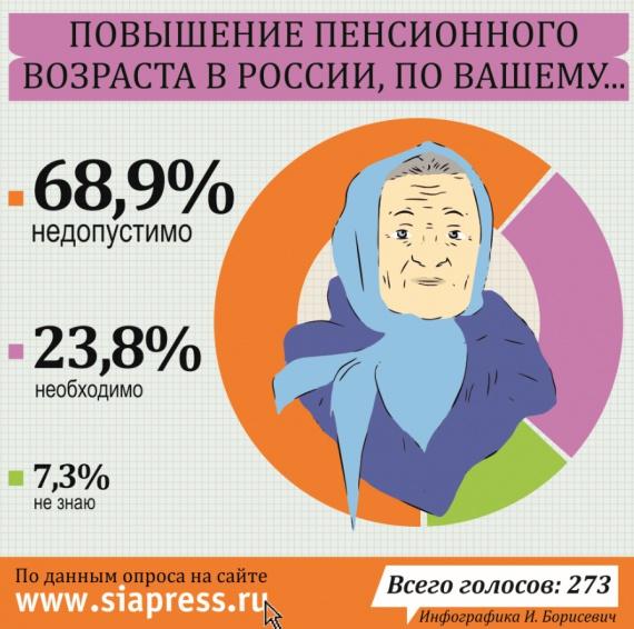 Какие документы необходимы для перерасчета пенсии