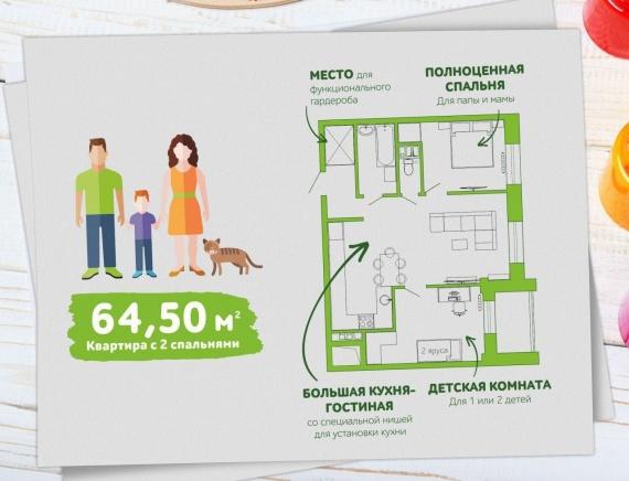 Как организовать пространство в квартире? Советы дизайнера