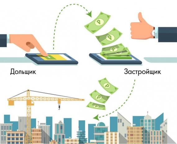 Договор долевого участия: на что смотреть, чтобы не потерять деньги