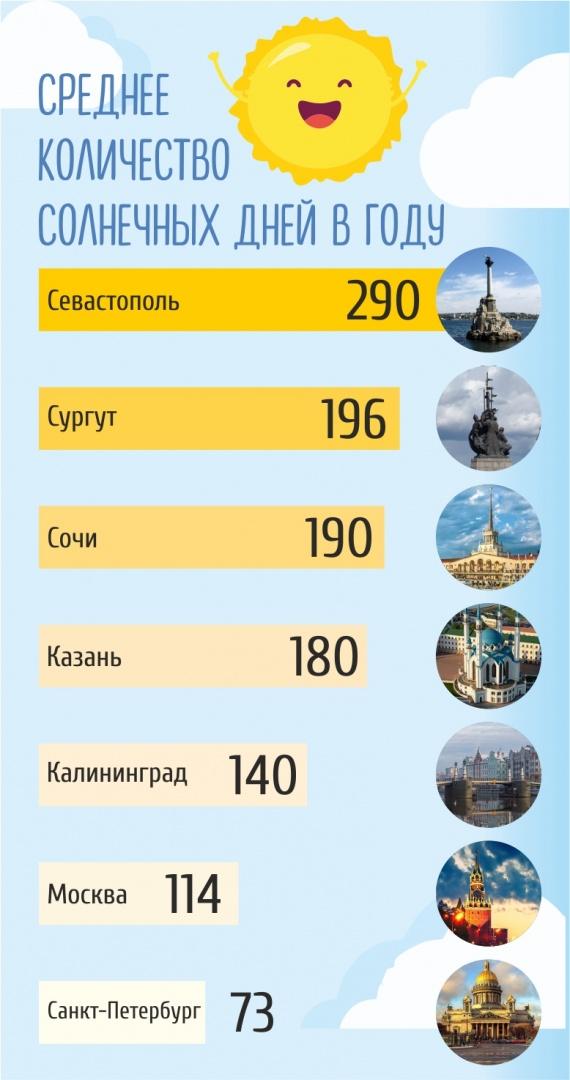 Анастасия Якупова, Вера Куликова : Они хотели жить в тепле, но сибирское здоровье с собой не увезёшь...